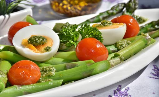 نظام الأكل الصحي اليومي المثالي